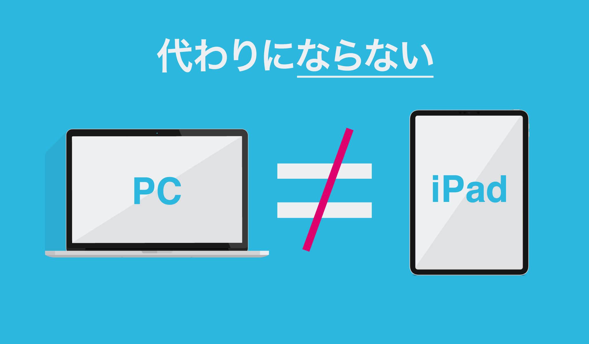 iPadはパソコンの代わりにならない