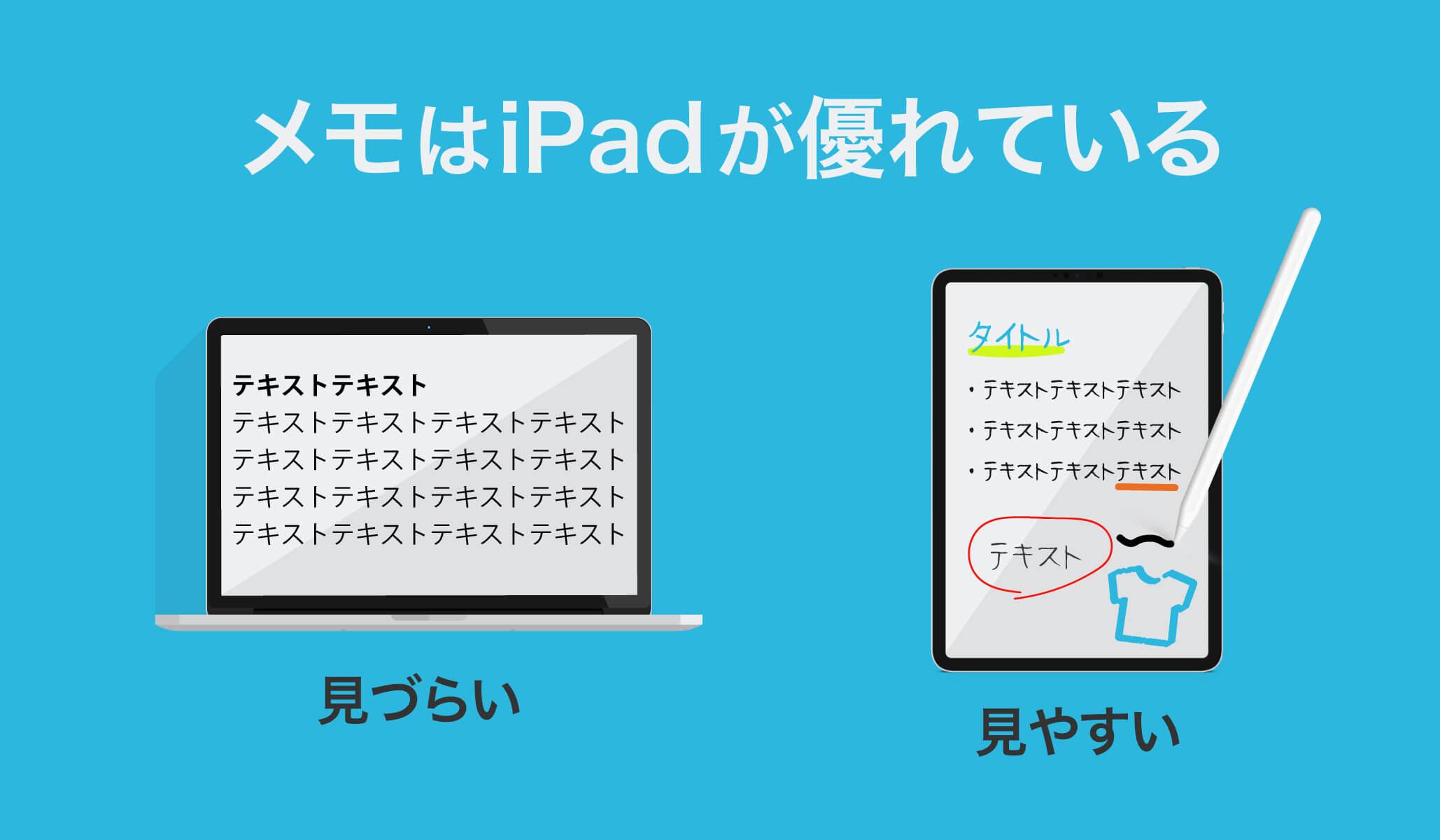 メモはiPadが優れている