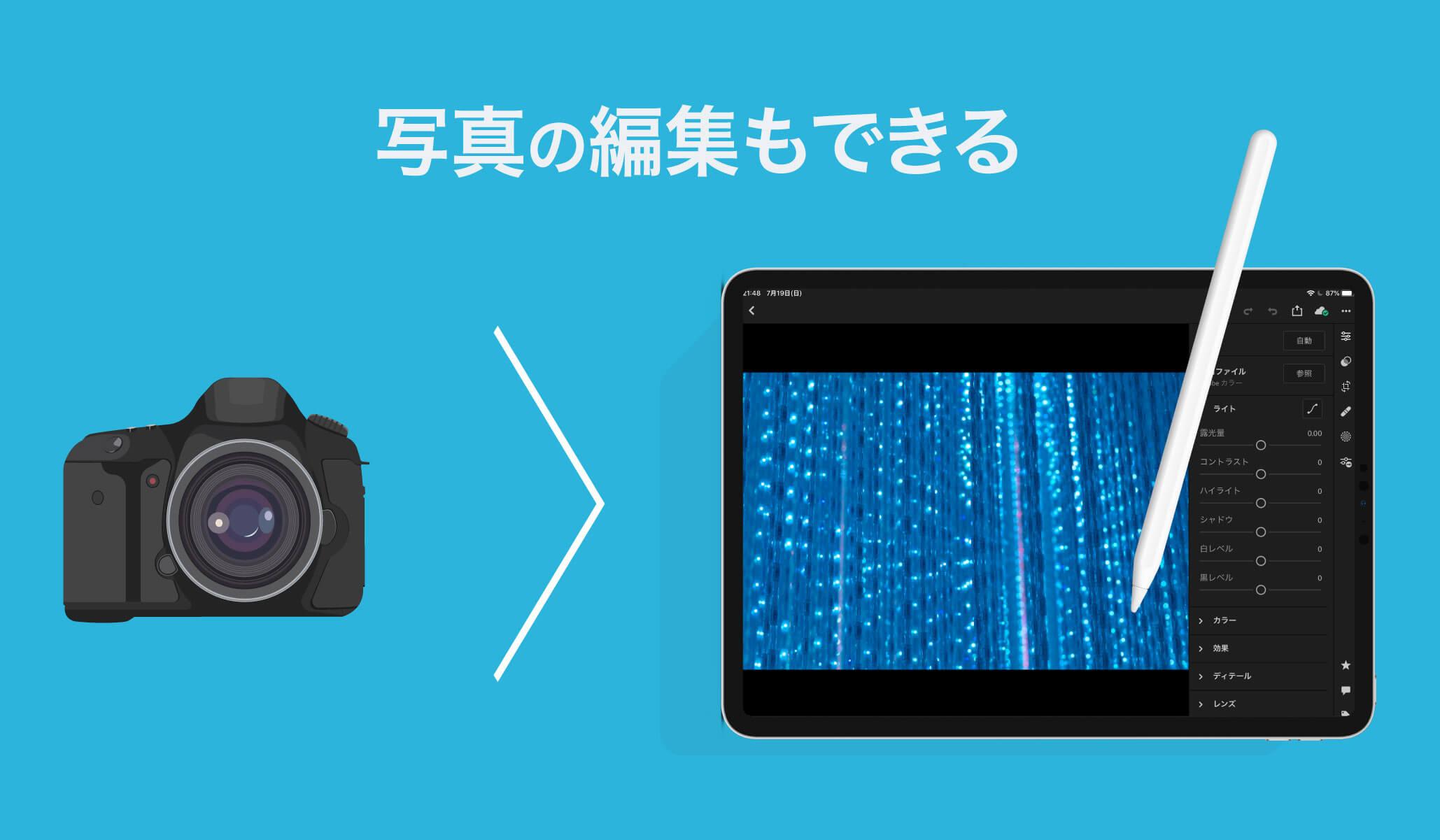 iPadで写真の編集ができる