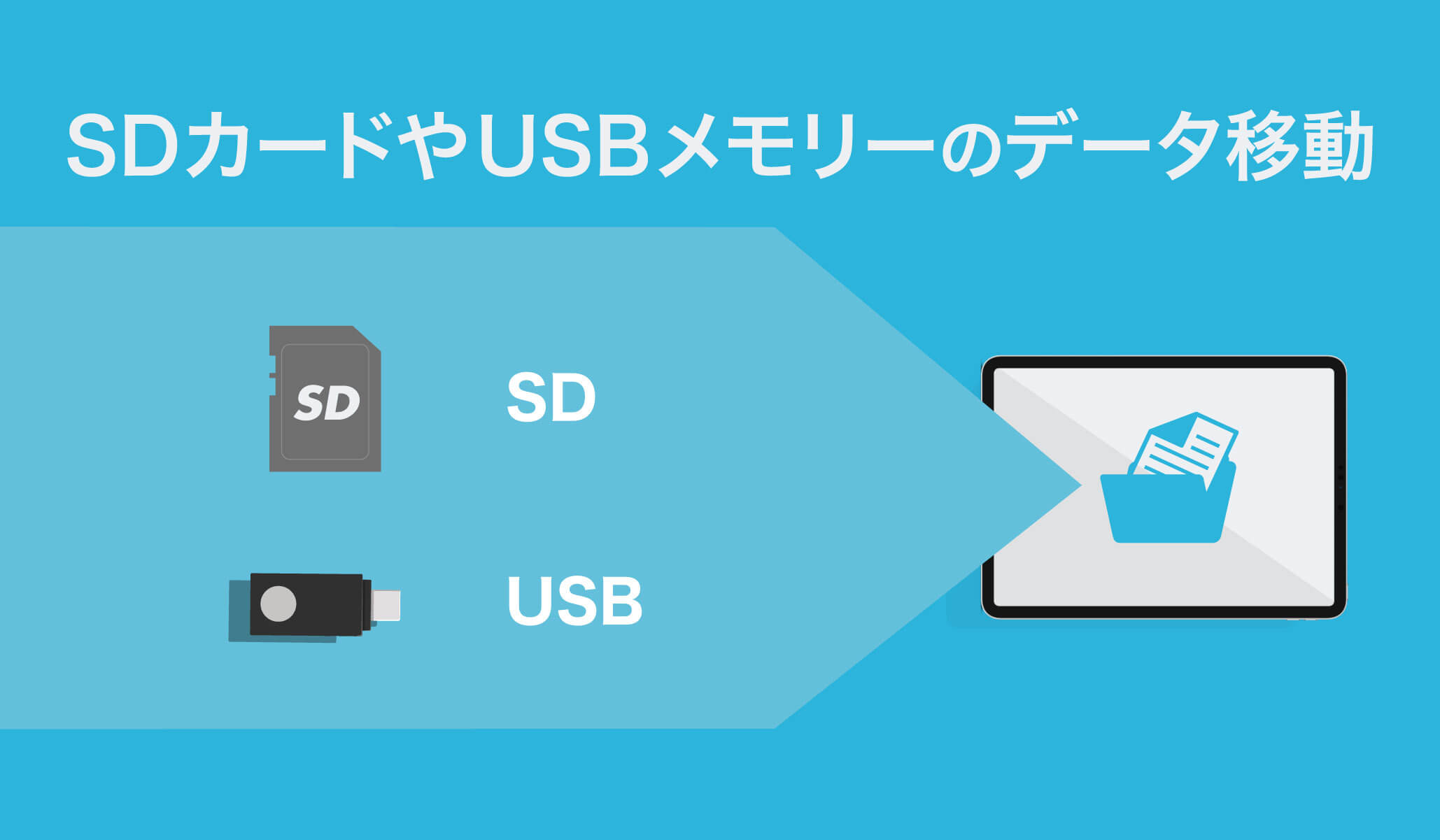 SDカードやUSBメモリーのデータをiPadへ移動
