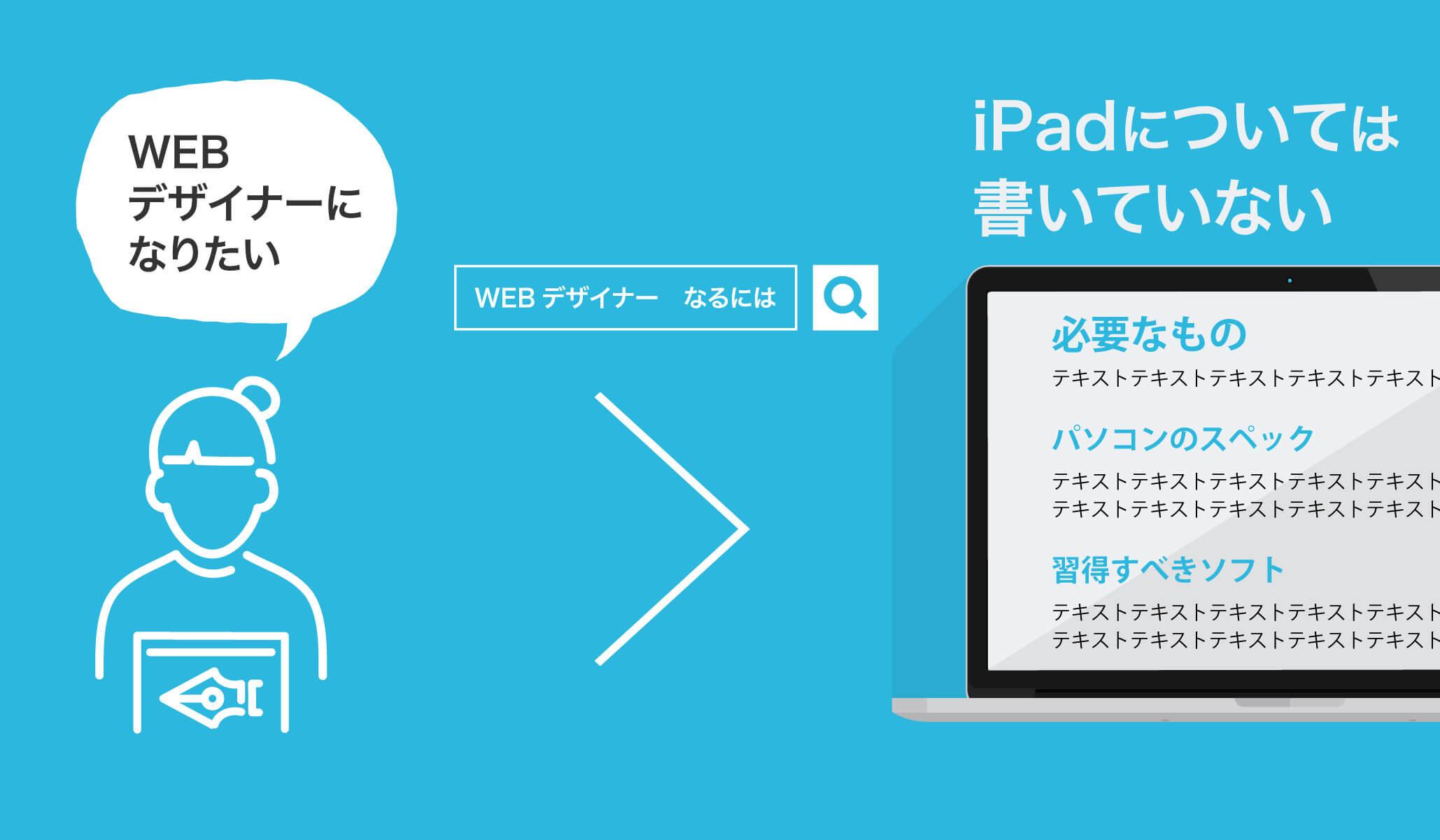 例WEBデザイナーになりたい