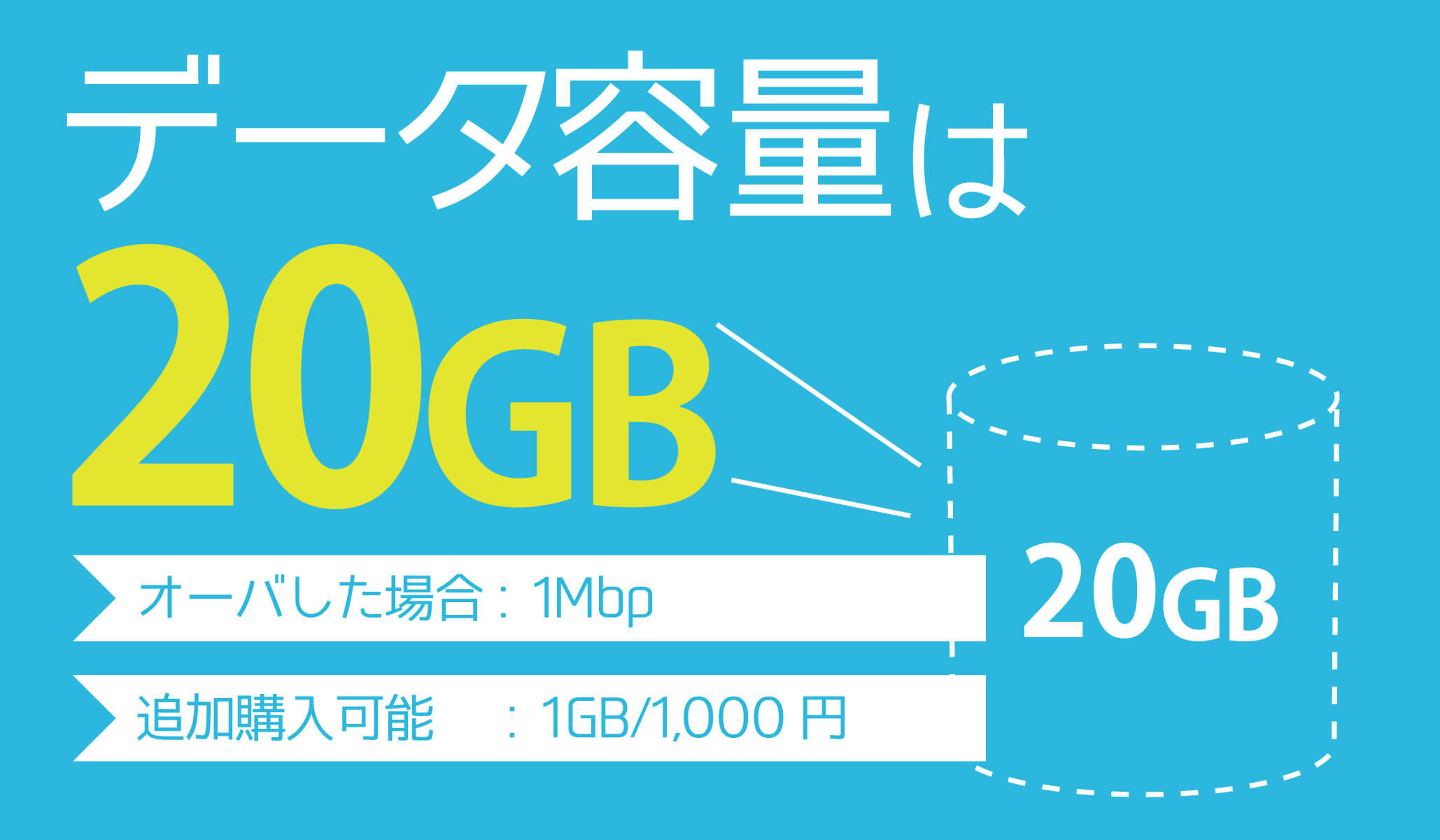データ容量は20GB